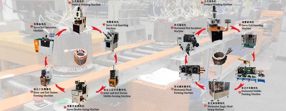 中国 最もよい 固定子のウィンド マシーン 販売